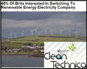 אריאל מליק - אנרגיה ירוקה